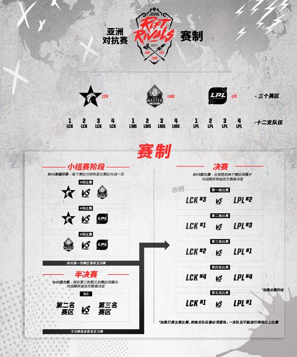 台湾网友讨论洲际赛:LMS要被打到解散